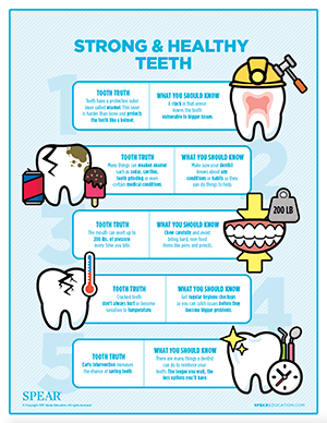 Strong and Healthy Teeth