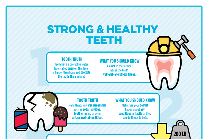 Strong Teeth Infographic